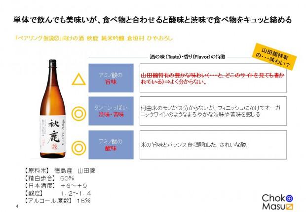 日本酒ペアリング4